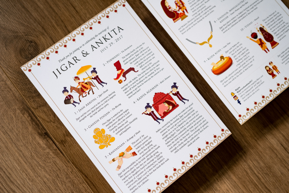 Custom Hindu Wedding Programme By Gingerlime Design 4
