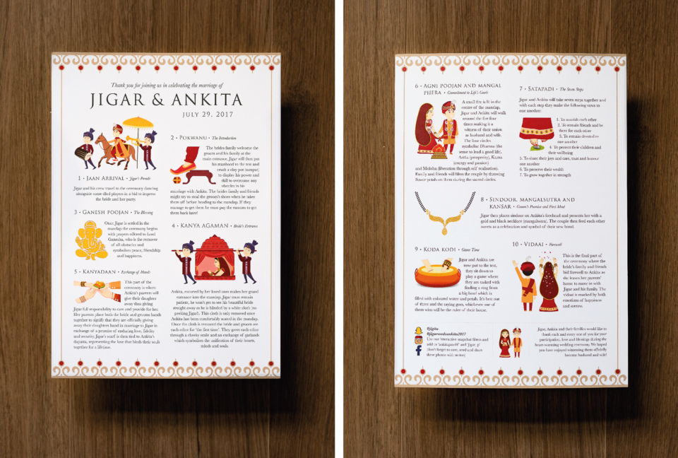 Custom Hindu Wedding Programme By Gingerlime Design 9
